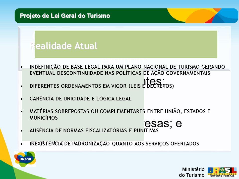 Ministério do Turismo Projeto de Lei Geral do Turismo Realidade Atual INDEFINIÇÃO DE BASE LEGAL PARA UM PLANO NACIONAL DE TURISMO GERANDO EVENTUAL DES