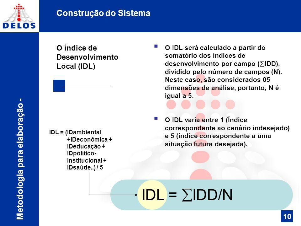 Construção do Sistema A atualização dos indicadores deverá respeitar critérios de periodicidade determinados a partir da disponibilidade dos dados necessários ao estabelecimento dos índices de desenvolvimento por dimensão (IDD).