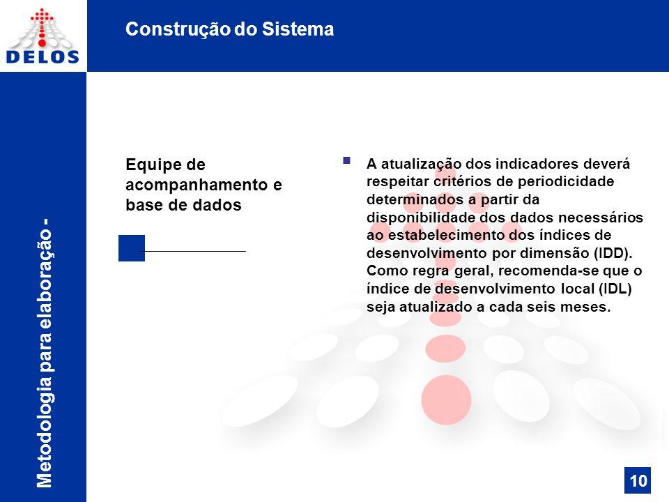 Construção do Sistema A atualização dos indicadores deverá respeitar critérios de periodicidade determinados a partir da disponibilidade dos dados nec