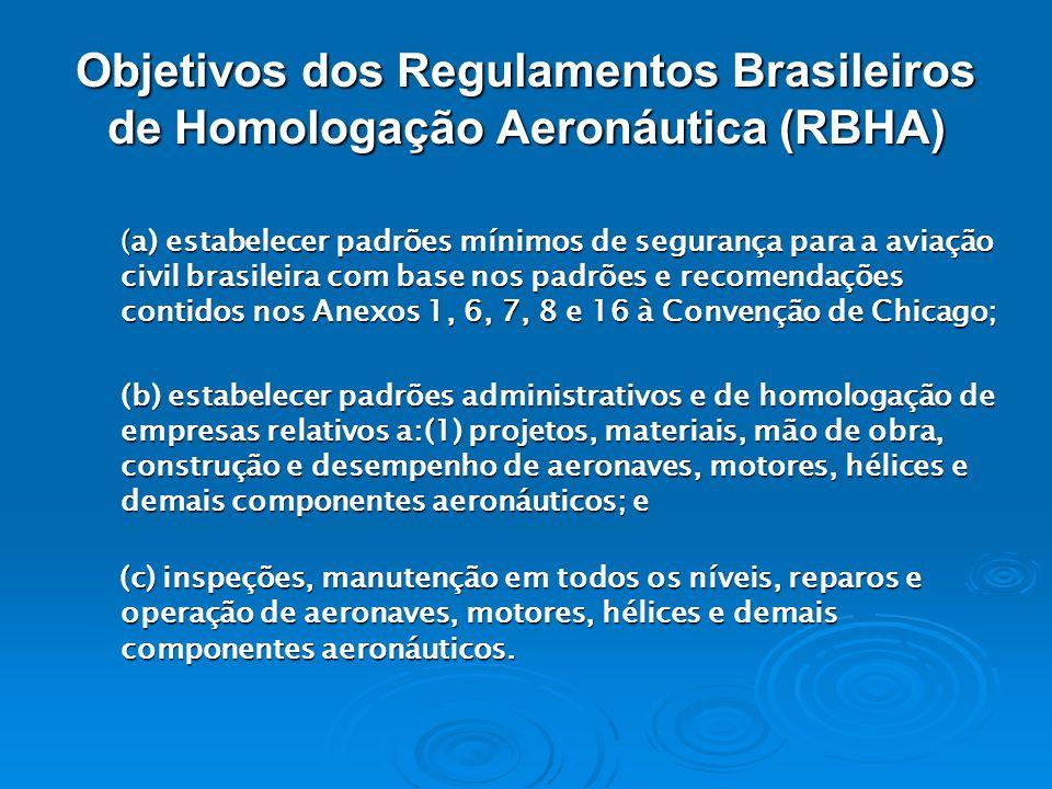 UNIVERSIDADE ANHEMBI-MORUMBI 2 RBHA 01 Objetivo, Conteúdo e forma dos Regulamentos Brasileiros de Homologação Aeronáutica.