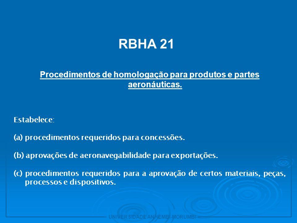UNIVERSIDADE ANHEMBI-MORUMBI 6 - RBHA 22 Requisitos de aeronavegabilidade - planadores e motoplanadores.