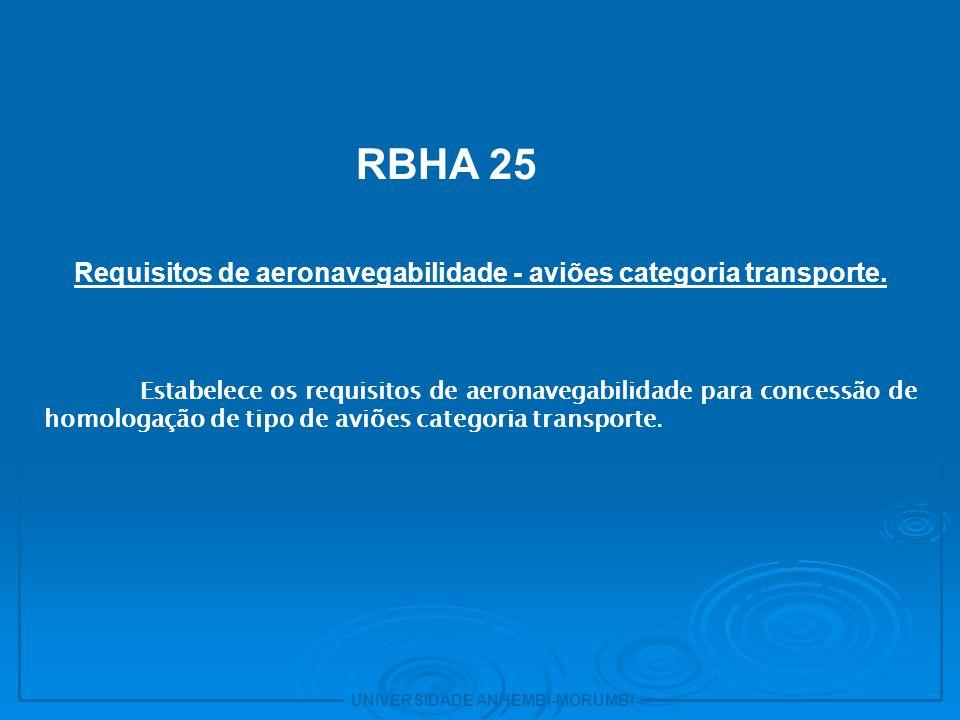 UNIVERSIDADE ANHEMBI-MORUMBI 40 RBHA 141 Escolas de Aviação Civil Este regulamento estabelece normas, procedimentos e requisitos concernentes ao processo de concessão autorização para funcionamento de escolas de preparação de pessoal para a aviação civil brasileira.