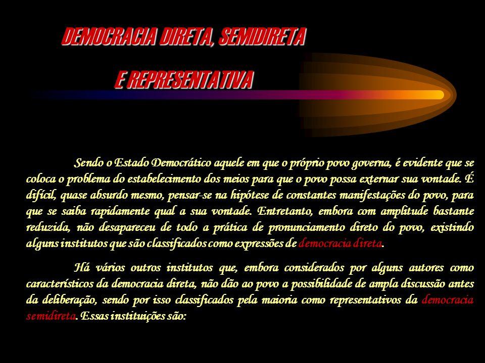 DEMOCRACIA DIRETA, SEMIDIRETA E REPRESENTATIVA Sendo o Estado Democrático aquele em que o próprio povo governa, é evidente que se coloca o problema do