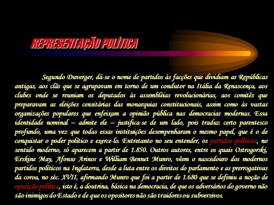 REPRESENTAÇÃO POLÍTICA Segundo Duverger, dá-se o nome de partidos às facções que dividiam as Repúblicas antigas, aos clãs que se agrupavam em torno de
