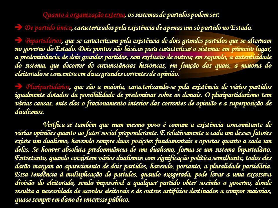 Quanto à organização externa, os sistemas de partidos podem ser: De partido único, caracterizados pela existência de apenas um só partido no Estado. B