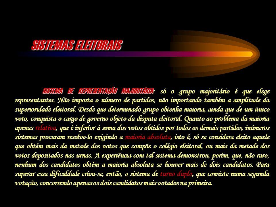 SISTEMAS ELEITORAIS SISTEMA DE REPRESENTAÇÃO MAJORITÁRIA SISTEMA DE REPRESENTAÇÃO MAJORITÁRIA : só o grupo majoritário é que elege representantes. Não