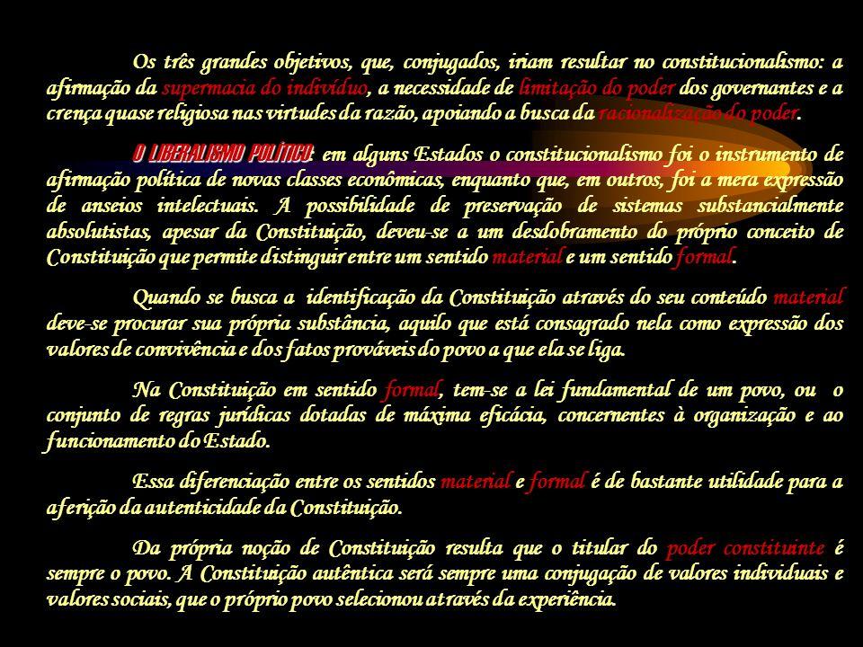 Os três grandes objetivos, que, conjugados, iriam resultar no constitucionalismo: a afirmação da supermacia do indivíduo, a necessidade de limitação d