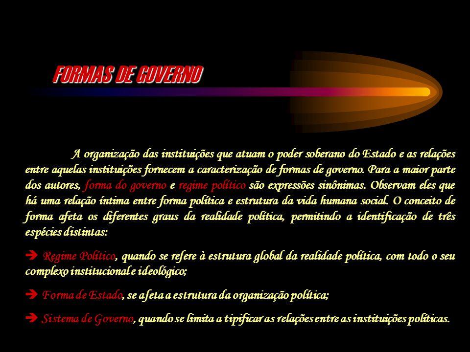 FORMAS DE GOVERNO A organização das instituições que atuam o poder soberano do Estado e as relações entre aquelas instituições fornecem a caracterizaç