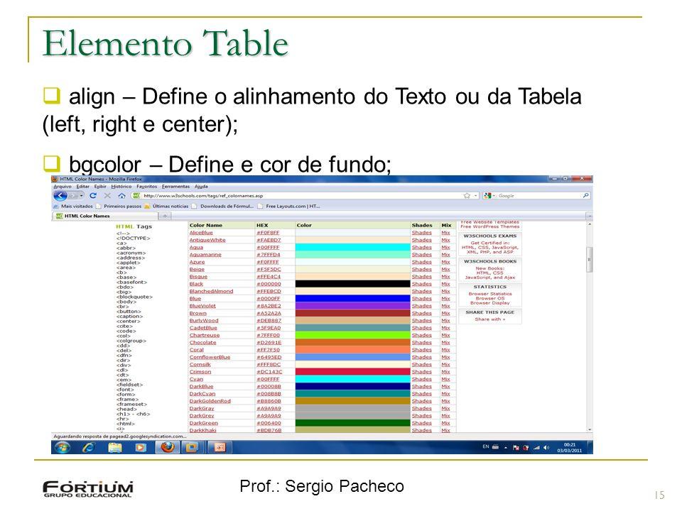 Prof.: Sergio Pacheco Elemento Table 15 align – Define o alinhamento do Texto ou da Tabela (left, right e center); bgcolor – Define e cor de fundo;