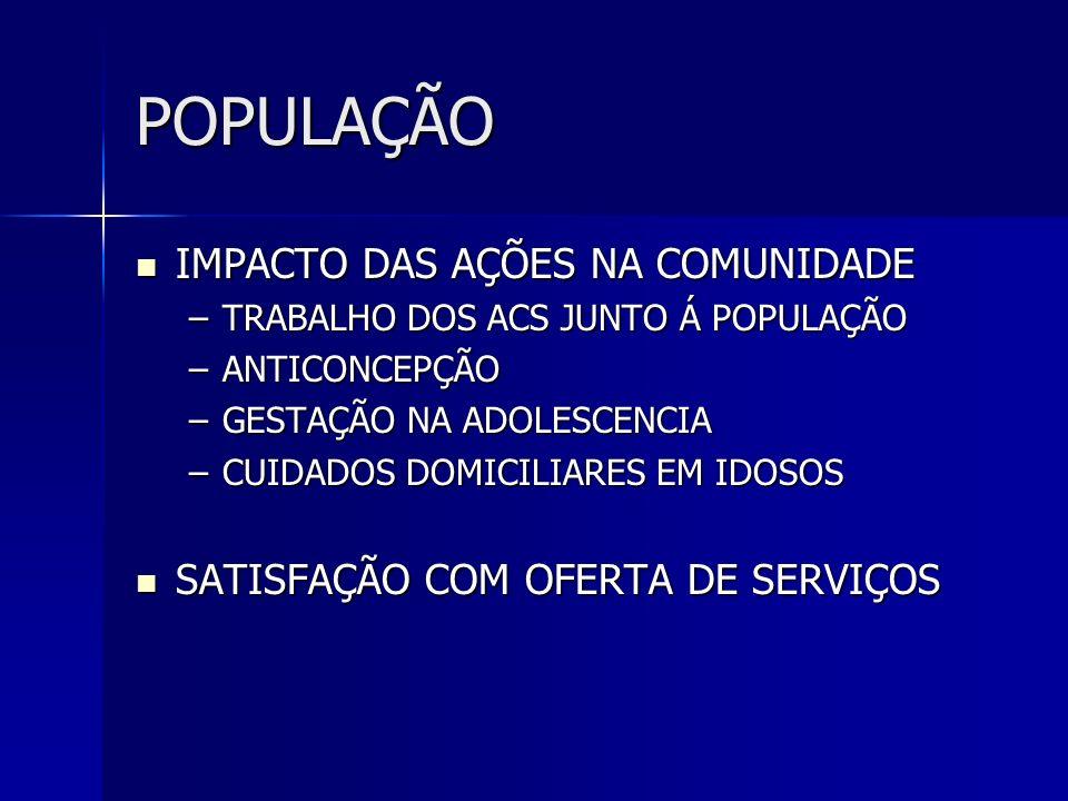 POPULAÇÃO IMPACTO DAS AÇÕES NA COMUNIDADE IMPACTO DAS AÇÕES NA COMUNIDADE –TRABALHO DOS ACS JUNTO Á POPULAÇÃO –ANTICONCEPÇÃO –GESTAÇÃO NA ADOLESCENCIA