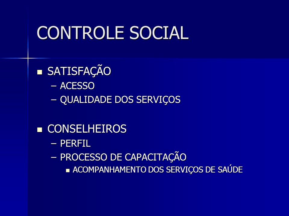 CONTROLE SOCIAL SATISFAÇÃO SATISFAÇÃO –ACESSO –QUALIDADE DOS SERVIÇOS CONSELHEIROS CONSELHEIROS –PERFIL –PROCESSO DE CAPACITAÇÃO ACOMPANHAMENTO DOS SE