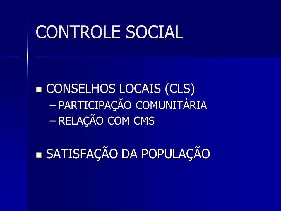 CONTROLE SOCIAL CONSELHOS LOCAIS (CLS) CONSELHOS LOCAIS (CLS) –PARTICIPAÇÃO COMUNITÁRIA –RELAÇÃO COM CMS SATISFAÇÃO DA POPULAÇÃO SATISFAÇÃO DA POPULAÇ