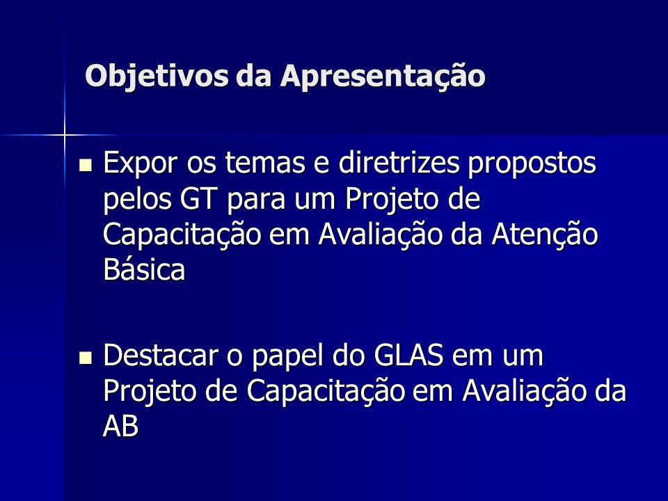 Objetivos da Apresentação Expor os temas e diretrizes propostos pelos GT para um Projeto de Capacitação em Avaliação da Atenção Básica Expor os temas