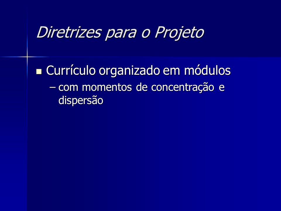 Diretrizes para o Projeto Currículo organizado em módulos Currículo organizado em módulos –com momentos de concentração e dispersão