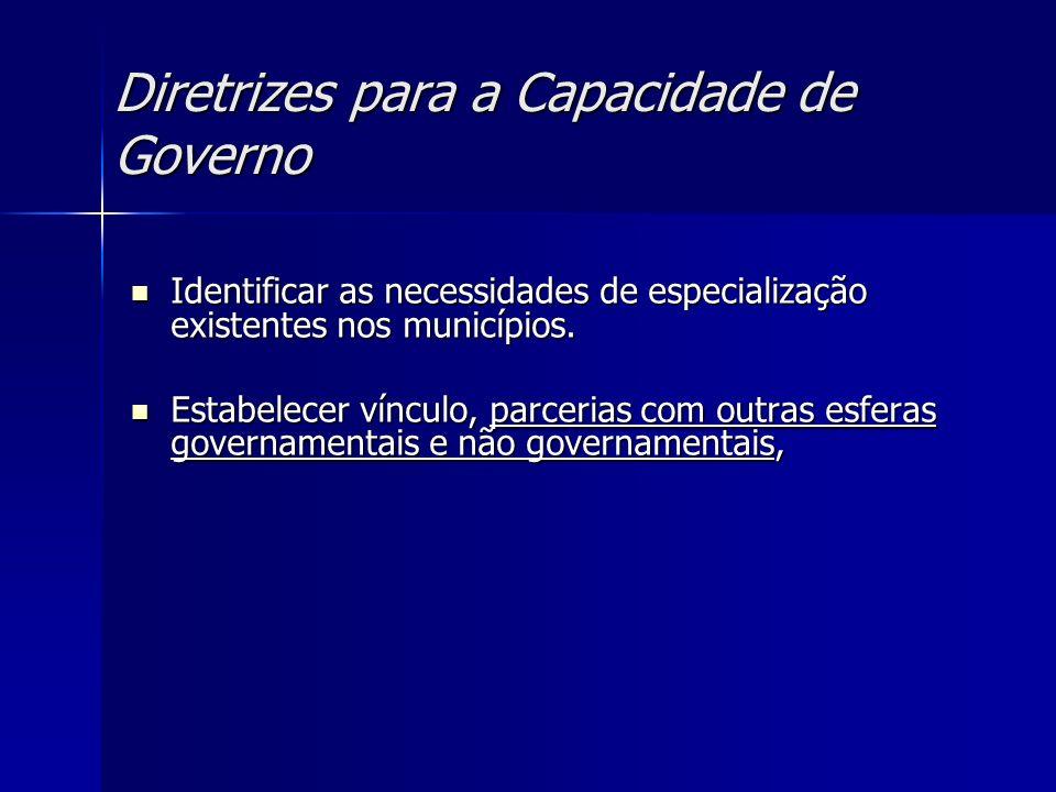 Diretrizes para a Capacidade de Governo Identificar as necessidades de especialização existentes nos municípios. Identificar as necessidades de especi