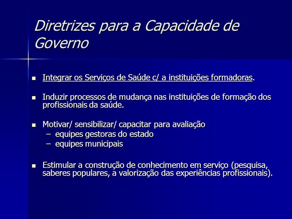 Diretrizes para a Capacidade de Governo Integrar os Serviços de Saúde c/ a instituições formadoras. Integrar os Serviços de Saúde c/ a instituições fo