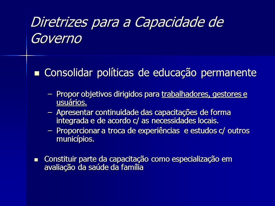 Diretrizes para a Capacidade de Governo Consolidar políticas de educação permanente Consolidar políticas de educação permanente –Propor objetivos diri