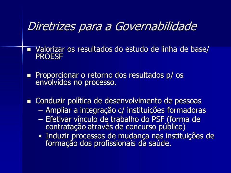 Diretrizes para a Governabilidade Valorizar os resultados do estudo de linha de base/ PROESF Valorizar os resultados do estudo de linha de base/ PROES