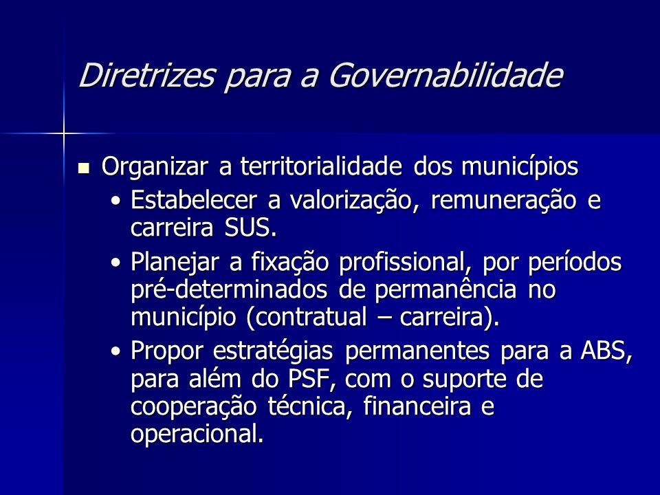Diretrizes para a Governabilidade Organizar a territorialidade dos municípios Organizar a territorialidade dos municípios Estabelecer a valorização, r