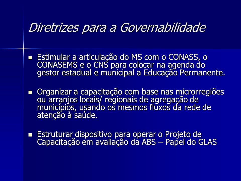 Diretrizes para a Governabilidade Estimular a articulação do MS com o CONASS, o CONASEMS e o CNS para colocar na agenda do gestor estadual e municipal