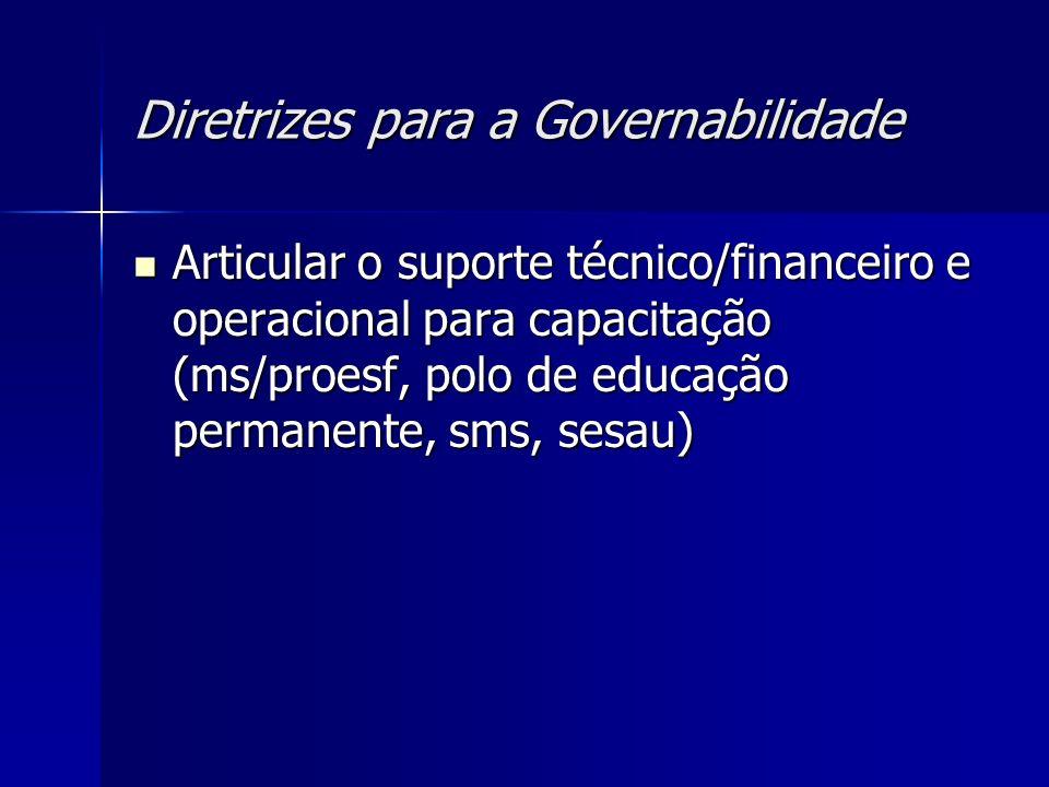 Diretrizes para a Governabilidade Articular o suporte técnico/financeiro e operacional para capacitação (ms/proesf, polo de educação permanente, sms,