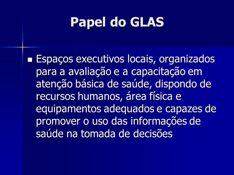 Papel do GLAS Espaços executivos locais, organizados para a avaliação e a capacitação em atenção básica de saúde, dispondo de recursos humanos, área f