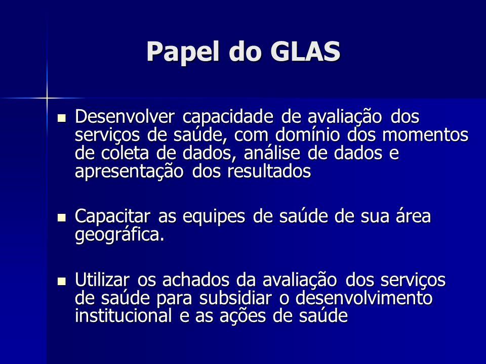 Papel do GLAS Desenvolver capacidade de avaliação dos serviços de saúde, com domínio dos momentos de coleta de dados, análise de dados e apresentação