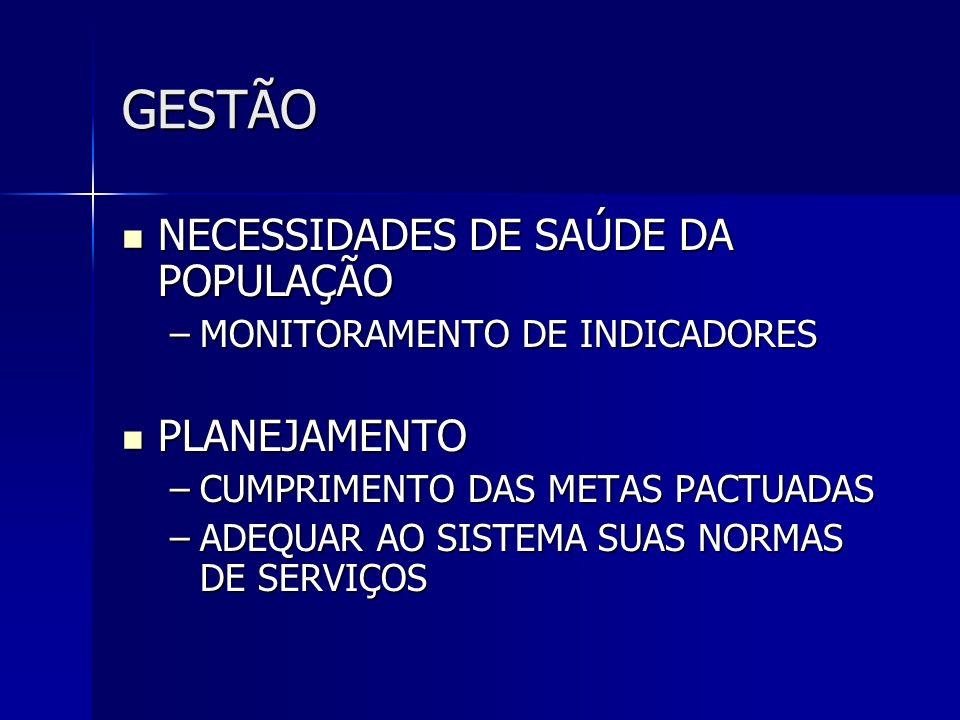 GESTÃO CAPACITAÇÃO PARA A GESTÃO CAPACITAÇÃO PARA A GESTÃO –FINANCEIRA DA AB –POLITICA DE ASSISTÊNCIA FARMACÊUTICA –MONITORAMENTO DE UNIDADES BÁSICAS DE SAÚDE –OFERTA DE SERVIÇO