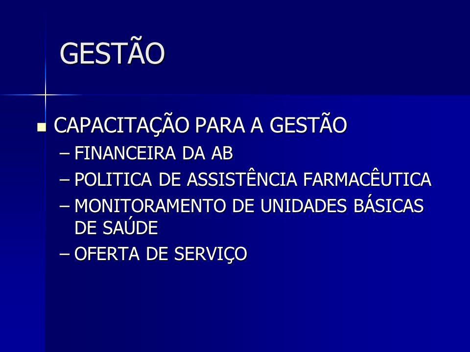 GESTÃO CAPACITAÇÃO PARA A GESTÃO CAPACITAÇÃO PARA A GESTÃO –FINANCEIRA DA AB –POLITICA DE ASSISTÊNCIA FARMACÊUTICA –MONITORAMENTO DE UNIDADES BÁSICAS