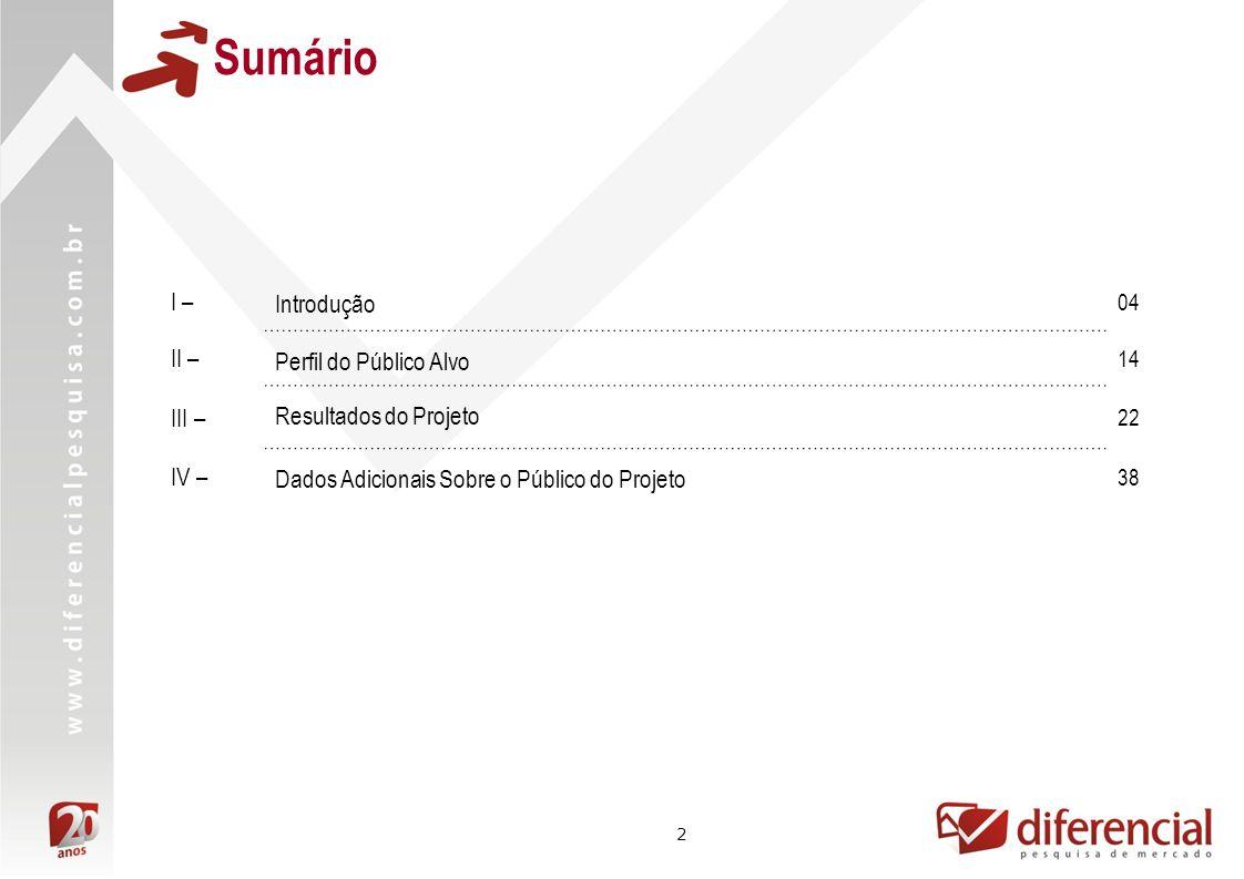 23 Primeiro Resultado Ter a Imagem do Paraná Reconhecida como Pólo Produtos de Moda até 2012.