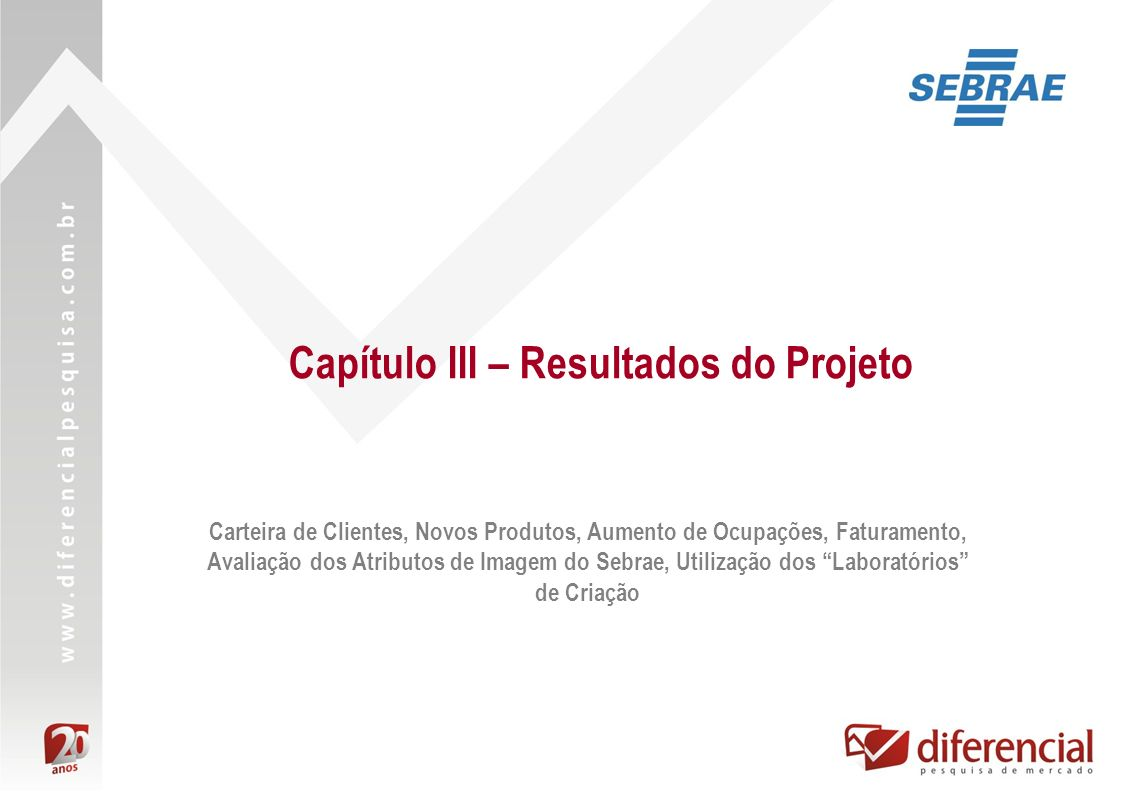 Capítulo III – Resultados do Projeto Carteira de Clientes, Novos Produtos, Aumento de Ocupações, Faturamento, Avaliação dos Atributos de Imagem do Seb