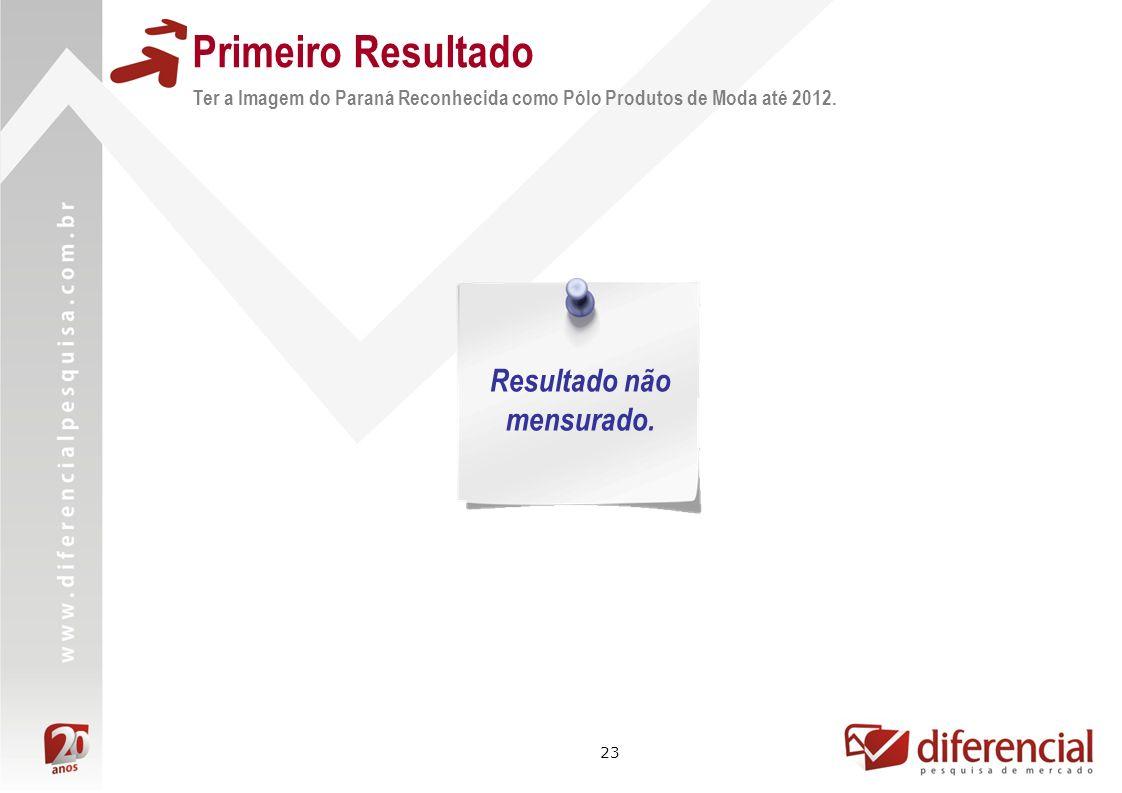 23 Primeiro Resultado Ter a Imagem do Paraná Reconhecida como Pólo Produtos de Moda até 2012. Resultado não mensurado.