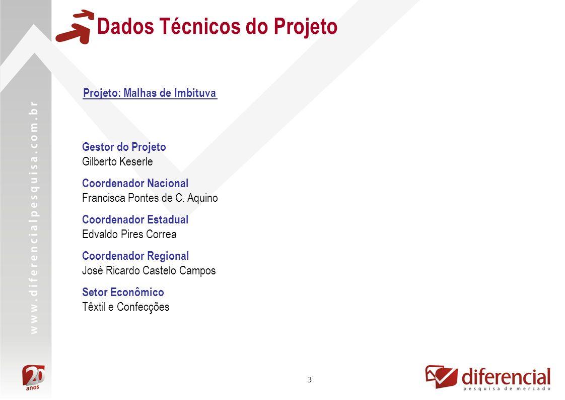3 Dados Técnicos do Projeto Projeto: Malhas de Imbituva Gestor do Projeto Gilberto Keserle Coordenador Nacional Francisca Pontes de C. Aquino Coordena