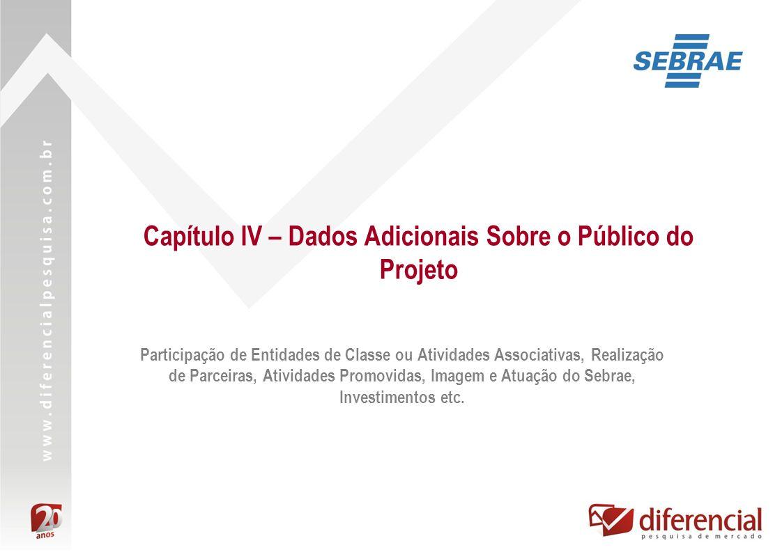 Capítulo IV – Dados Adicionais Sobre o Público do Projeto Participação de Entidades de Classe ou Atividades Associativas, Realização de Parceiras, Ati