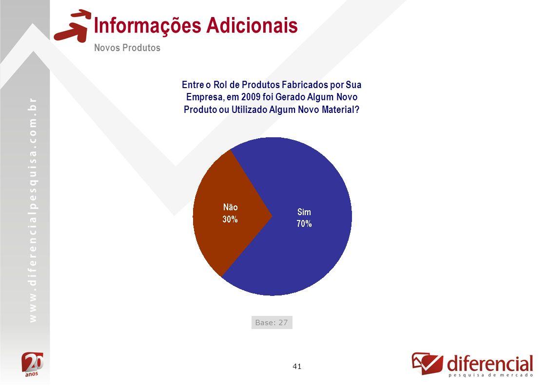 41 Novos Produtos Informações Adicionais Entre o Rol de Produtos Fabricados por Sua Empresa, em 2009 foi Gerado Algum Novo Produto ou Utilizado Algum