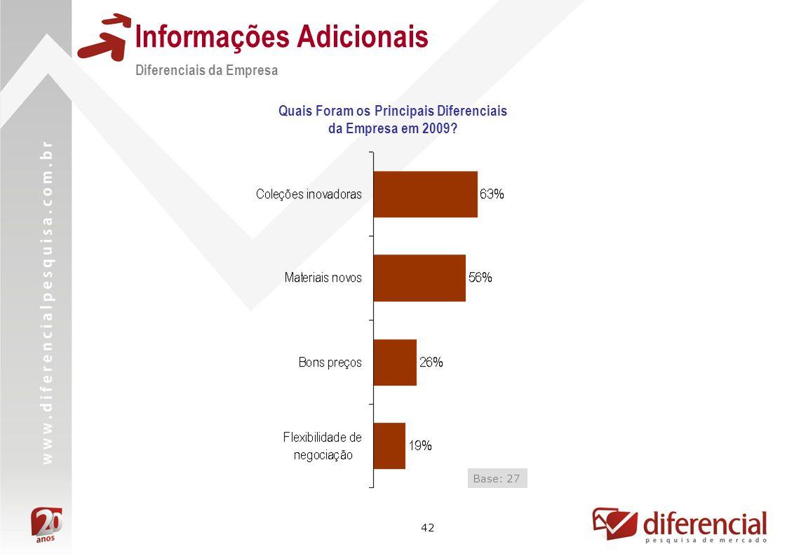 42 Informações Adicionais Quais Foram os Principais Diferenciais da Empresa em 2009? Base: 27 Diferenciais da Empresa
