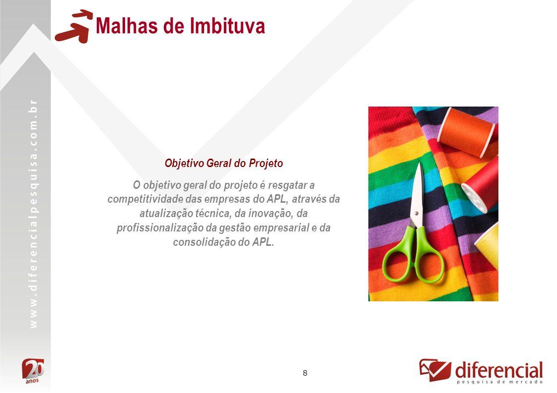 8 Malhas de Imbituva Objetivo Geral do Projeto O objetivo geral do projeto é resgatar a competitividade das empresas do APL, através da atualização té
