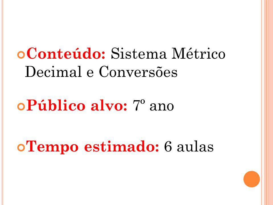 Conteúdo: Sistema Métrico Decimal e Conversões Público alvo: 7º ano Tempo estimado: 6 aulas