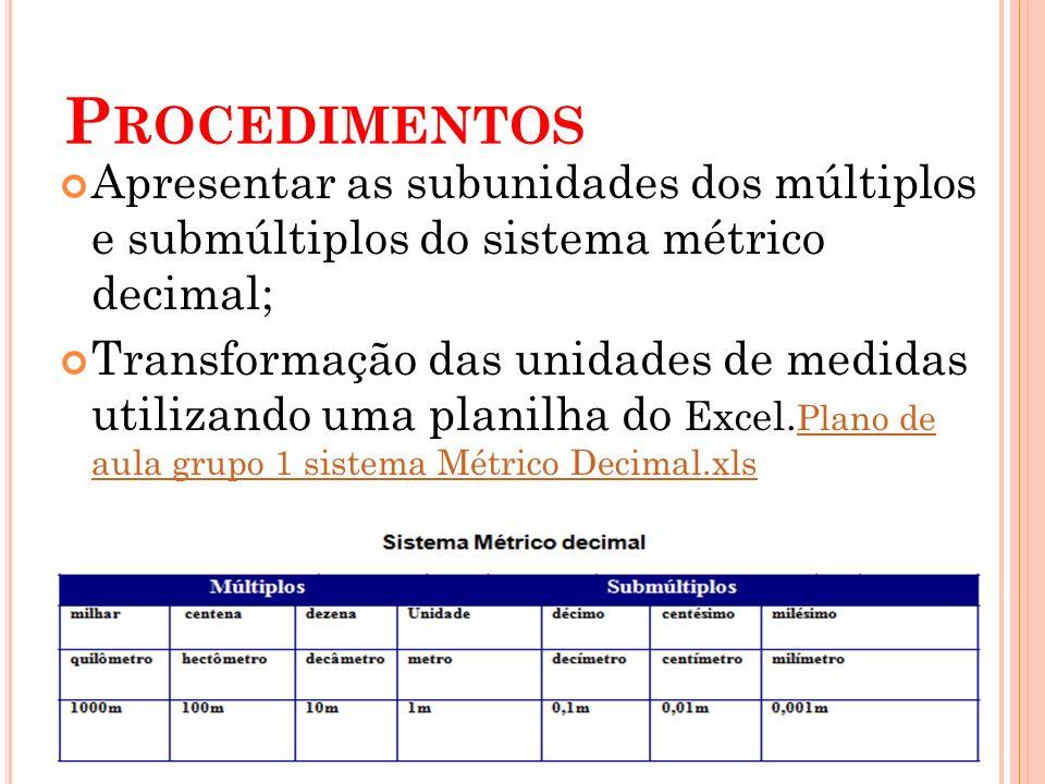P ROCEDIMENTOS Apresentar as subunidades dos múltiplos e submúltiplos do sistema métrico decimal; Transformação das unidades de medidas utilizando uma
