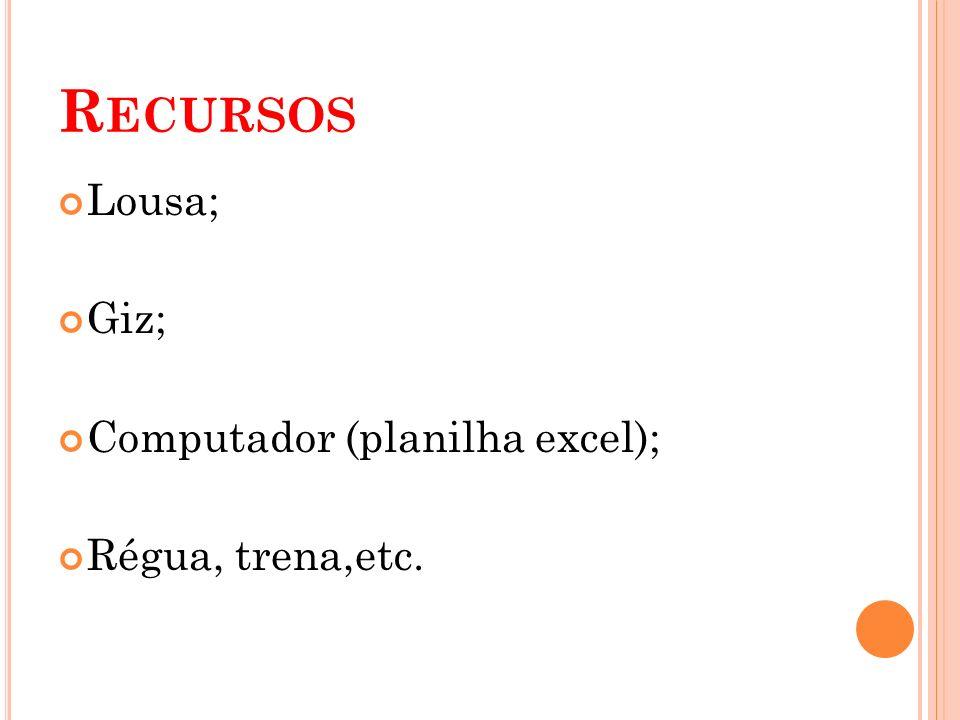 R ECURSOS Lousa; Giz; Computador (planilha excel); Régua, trena,etc.