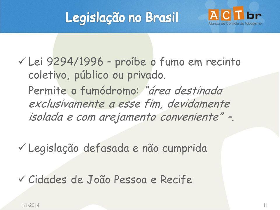 1/1/201411 Lei 9294/1996 – proíbe o fumo em recinto coletivo, público ou privado. Permite o fumódromo: área destinada exclusivamente a esse fim, devid