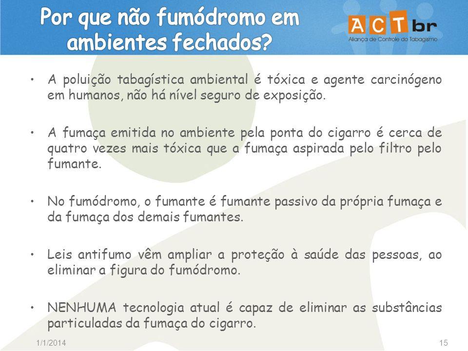 1/1/201415 A poluição tabagística ambiental é tóxica e agente carcinógeno em humanos, não há nível seguro de exposição. A fumaça emitida no ambiente p