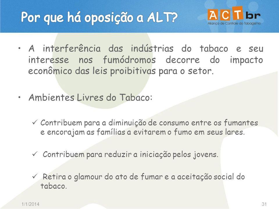 1/1/201431 A interferência das indústrias do tabaco e seu interesse nos fumódromos decorre do impacto econômico das leis proibitivas para o setor. Amb