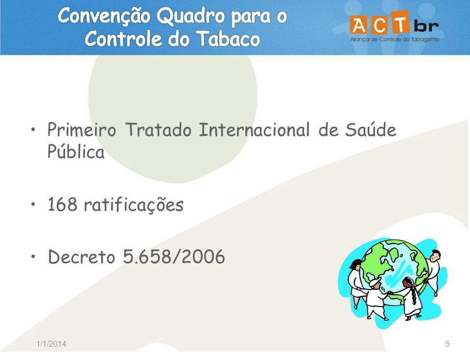 1/1/20145 Primeiro Tratado Internacional de Saúde Pública 168 ratificações Decreto 5.658/2006