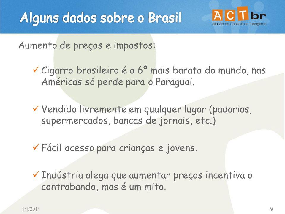 1/1/20149 Aumento de preços e impostos: Cigarro brasileiro é o 6º mais barato do mundo, nas Américas só perde para o Paraguai. Vendido livremente em q