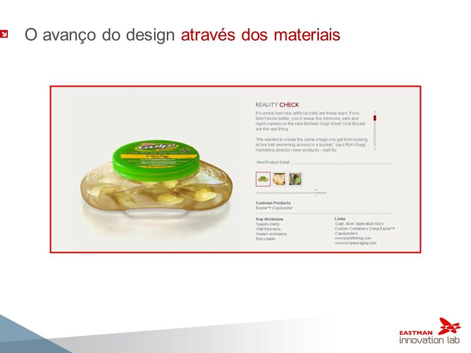 O avanço do design através dos materiais