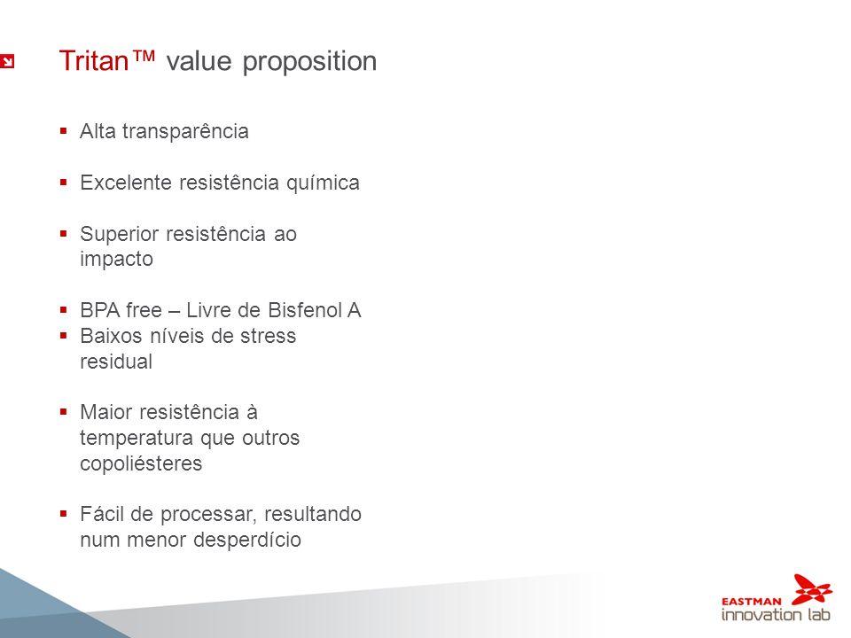 Tritan value proposition Alta transparência Excelente resistência química Superior resistência ao impacto BPA free – Livre de Bisfenol A Baixos níveis
