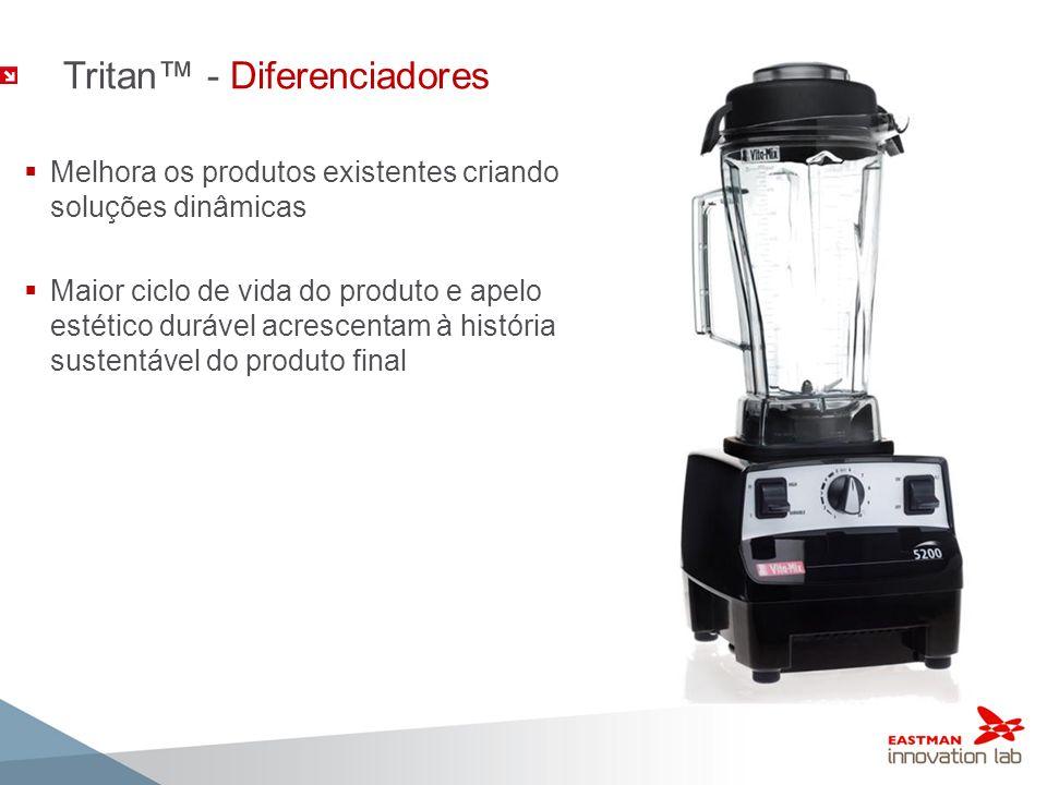 Tritan - Diferenciadores Melhora os produtos existentes criando soluções dinâmicas Maior ciclo de vida do produto e apelo estético durável acrescentam