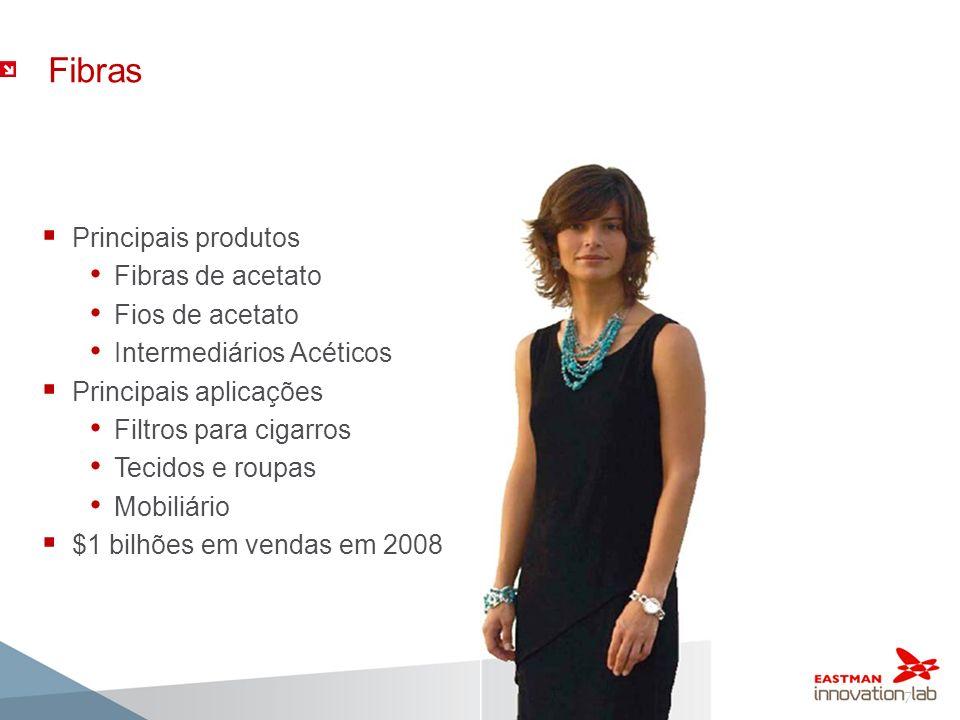 7 Fibras Principais produtos Fibras de acetato Fios de acetato Intermediários Acéticos Principais aplicações Filtros para cigarros Tecidos e roupas Mo