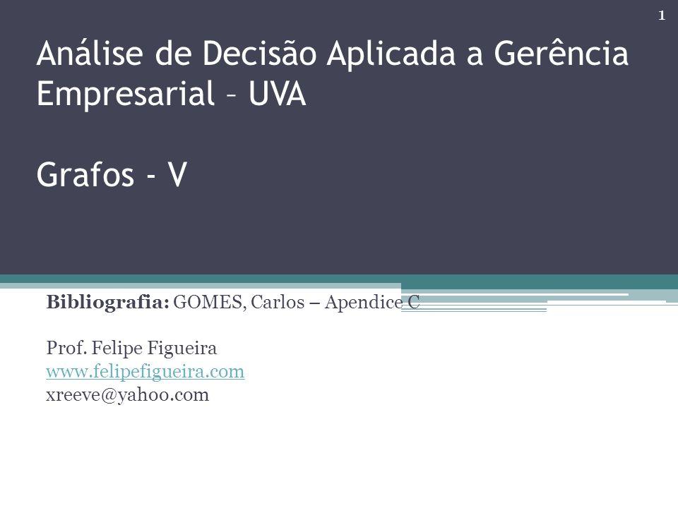 Análise de Decisão Aplicada a Gerência Empresarial – UVA Grafos - V Bibliografia: GOMES, Carlos – Apendice C Prof. Felipe Figueira www.felipefigueira.